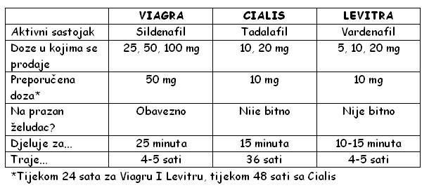 how to buy plavix online pharmacy